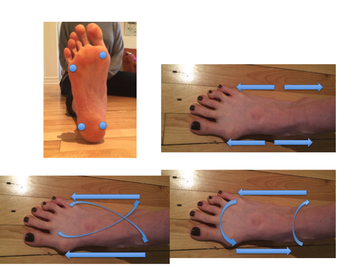 Top left: Balance the weight evenly on these 4 points while lifting your arches. To strengthen your arches, lift your toes and inner ankles keeping the 4 corners of the feet evenly weighted. Top Right: From the centre of the foot, extend forward through the base of the big toe, and back through the inner heel, forward through the base of the little toe and back through the outer heel. Bottom left: From the base of the little toe draw the inner heel back. From the inner heel extend forward to the big toe mound. From the big toe mound draw the outer heel back and from the outer heel extend to the mound of little toe Bottom right: Lengthen from outer heel to little toe, then little toe to big toe, big toe to inner heel, and Inner heel to outer heel.
