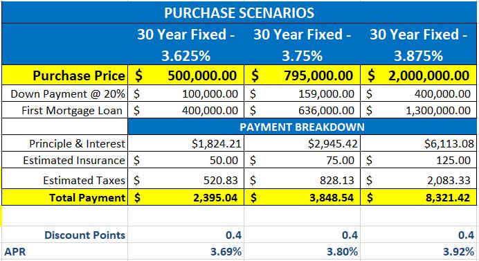 Payment Scenarios - Sept 11.png