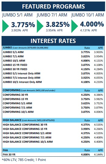 3-8 rates.jpg