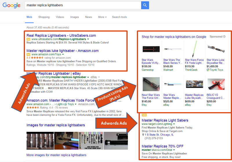 PPC Examples Google Master Replica Lightsaber.PNG