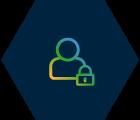 digital assets security, sitecore