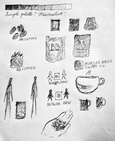 concept.sketches