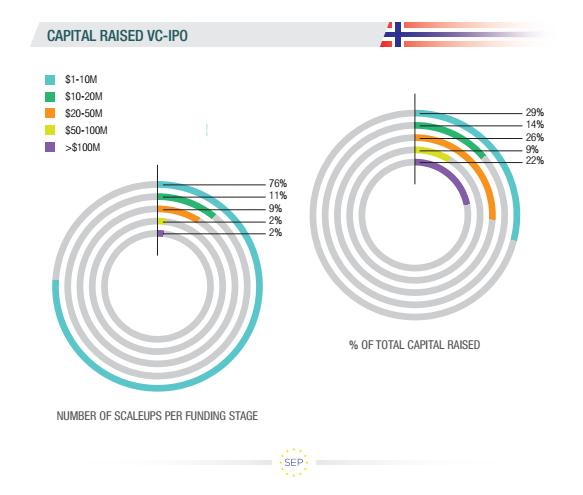 Image via SEP Monitor Norway report