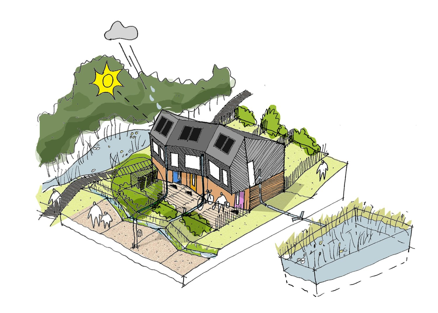 Bridport cohousing barefoot architects for Spring 4 architecture diagram