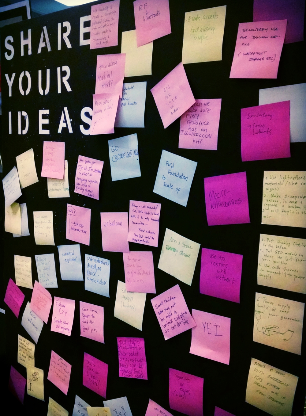 Post-it idea board