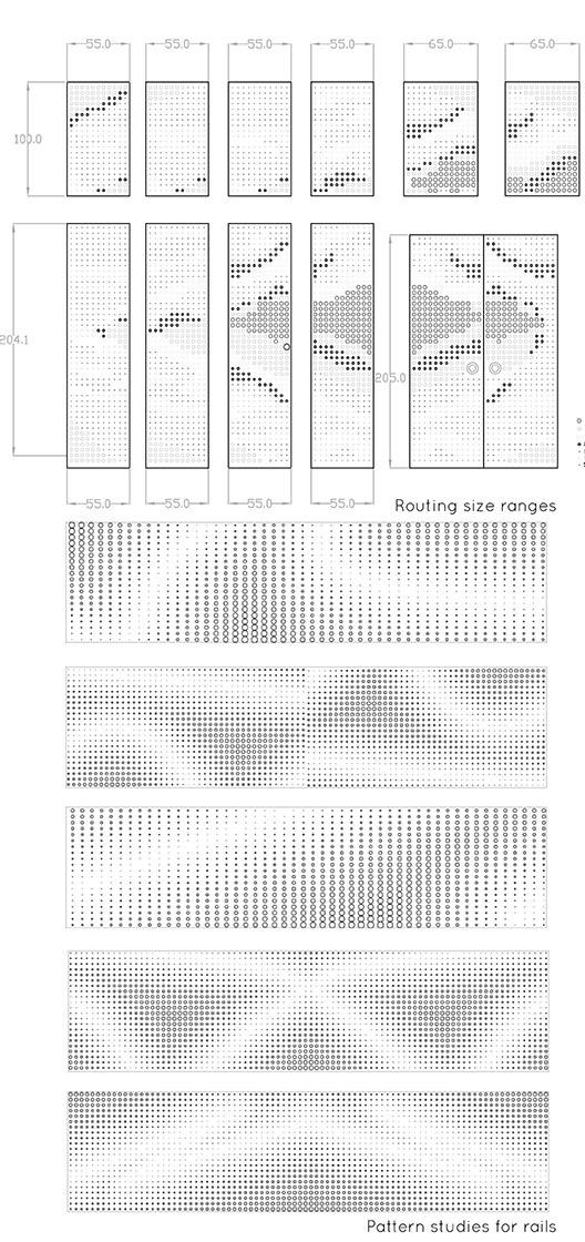 Pattern Variation Study
