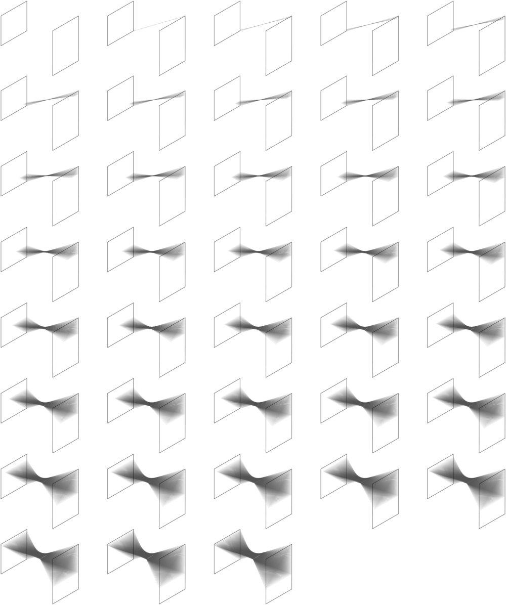 Aggregation / Rotation / Transitions