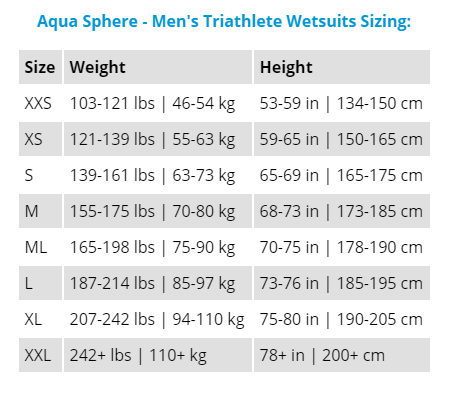 mens tri wetsuit size chart.PNG