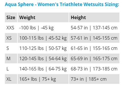 womens tri wetsuit size chart.PNG