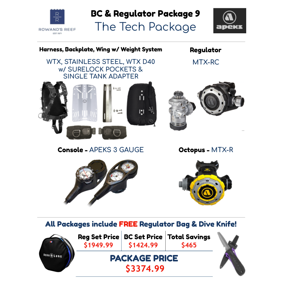 BCD/Regulator Package 9 - The Tech Package