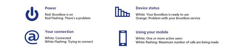 boostbox-light-indicators-3.jpg