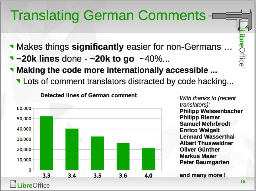 Germancomments