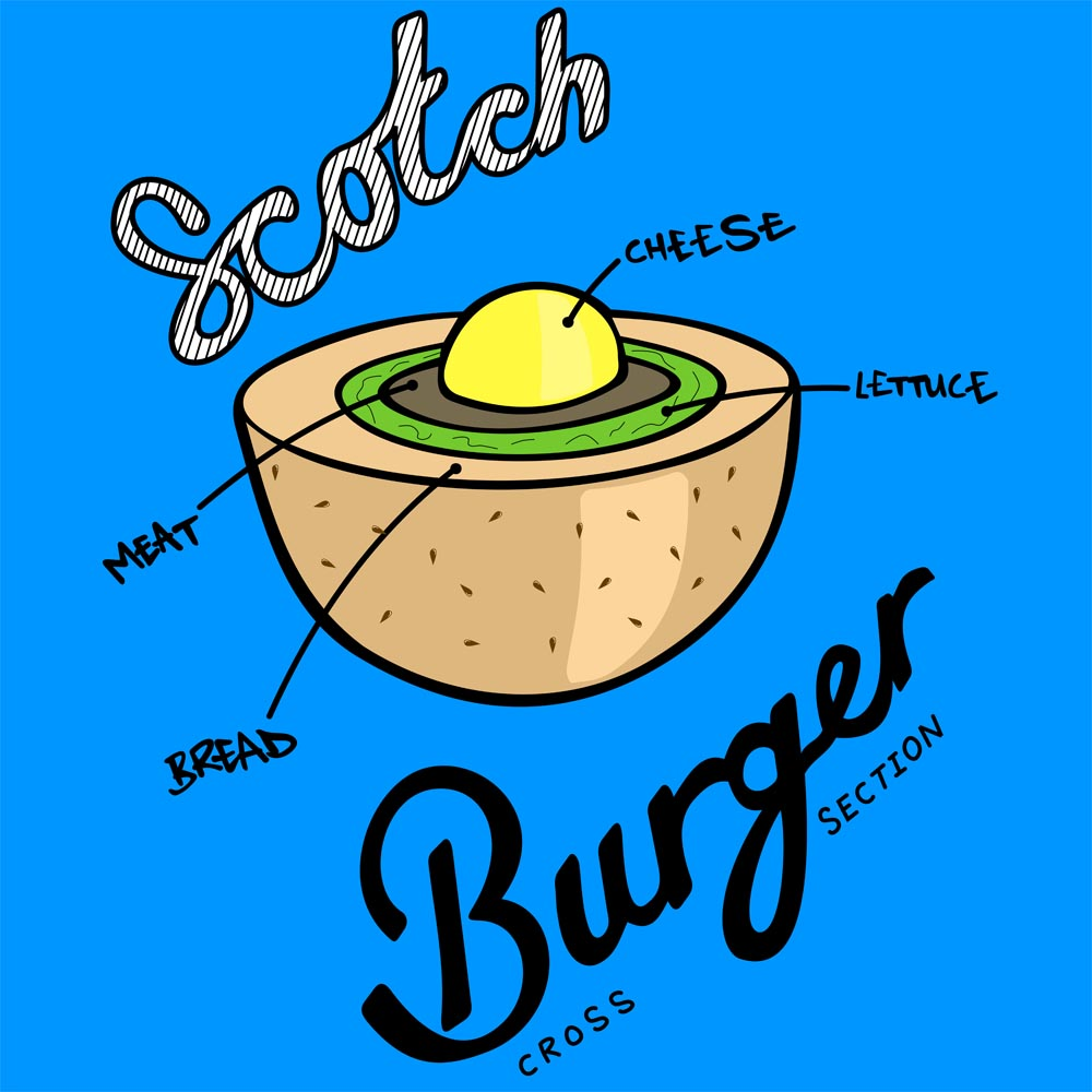 Scotch Burger (2014)