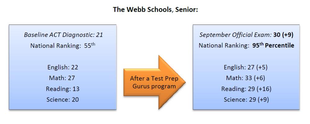 Webb Schools.PNG