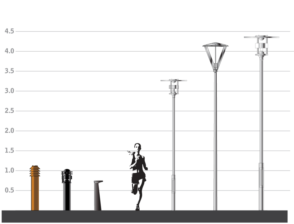 Compared to other normal lightpoles and bollards, Parkathon is quite small, but powerful.