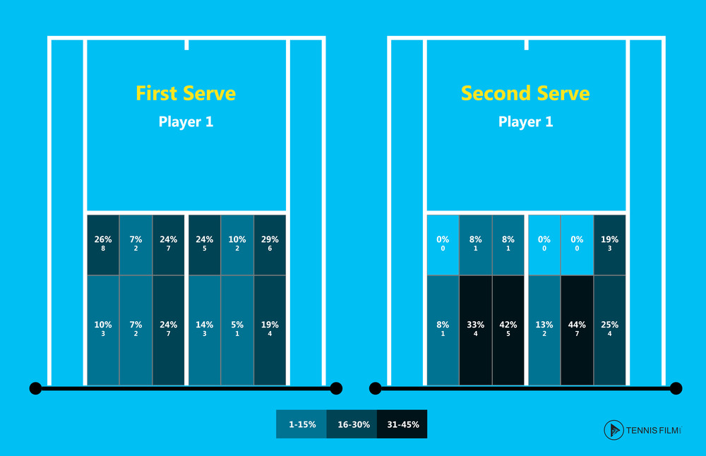 Serve Court Map Comparison Example.jpg