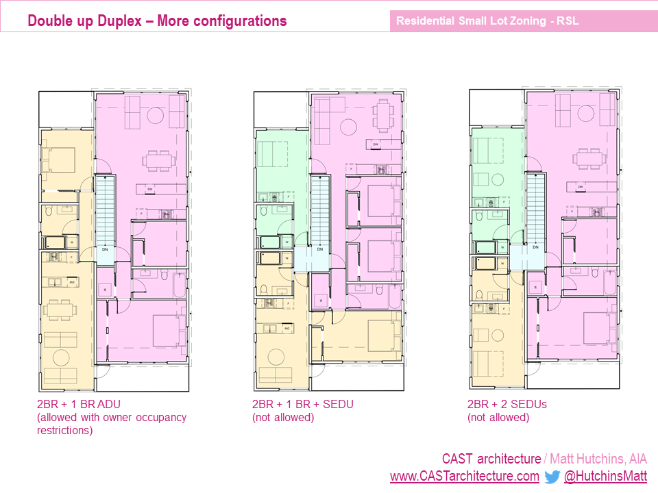Alternative configurations for ADUs, or future co-housing options.