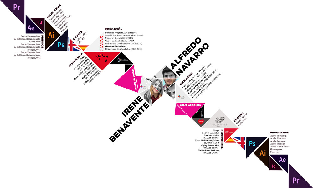 CV Irene Benavente y Alfredo Navarro copia.jpg