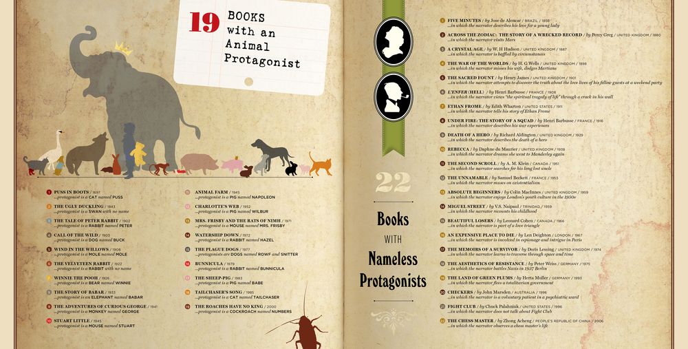 listopedia_books-2.jpg