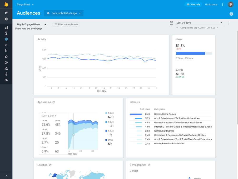 Firebase custom audiences