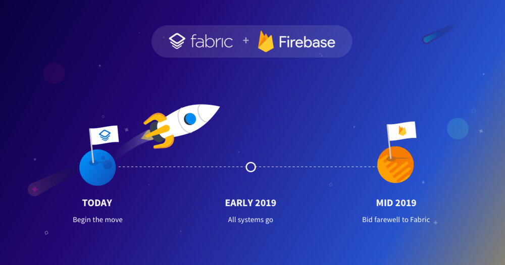 Fabric integration timeline overview.png