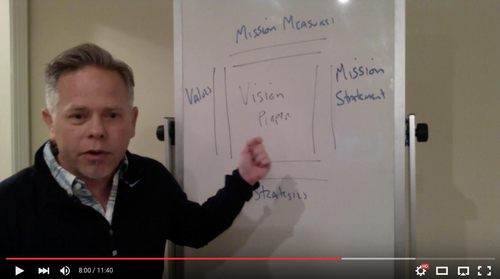 The Vision Frame