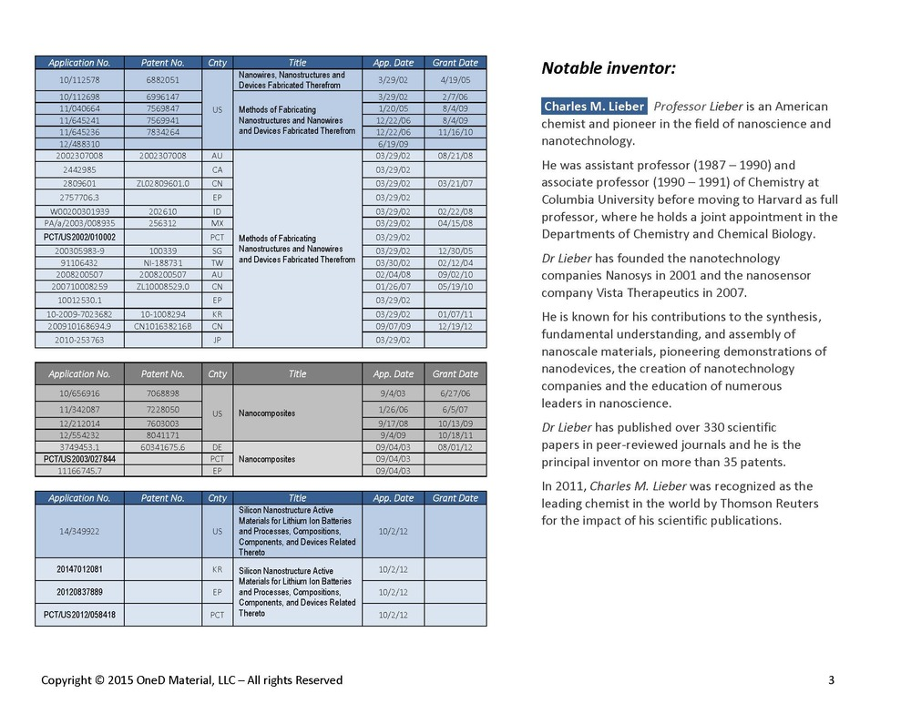 OneD Material-IP Portfolio-Jan 2015_Page_03.jpg
