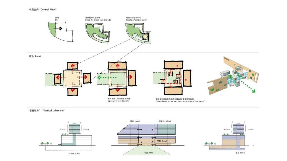 Southwest Hotel - Concept Development.jpg