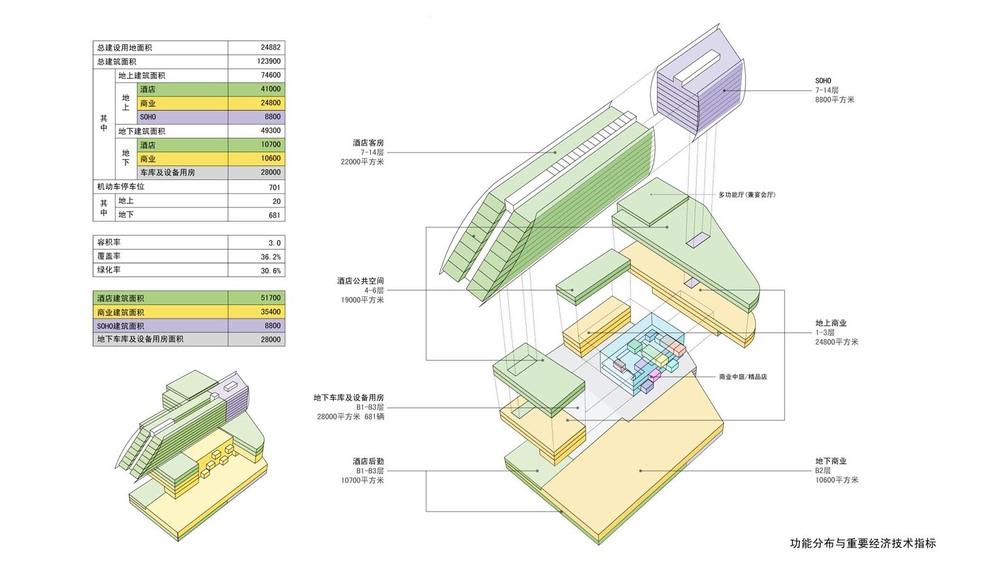 Southwest Hotel - Program Diagram.jpg
