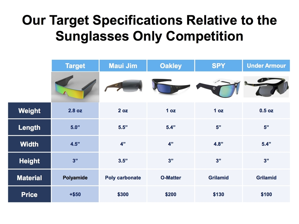 TARGET SPECIFICATIONS.jpg
