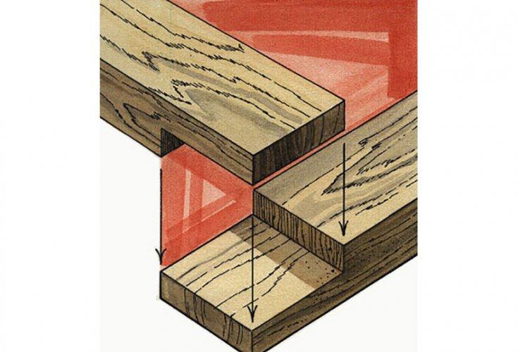 Half lap joint - source woodmagazine.com