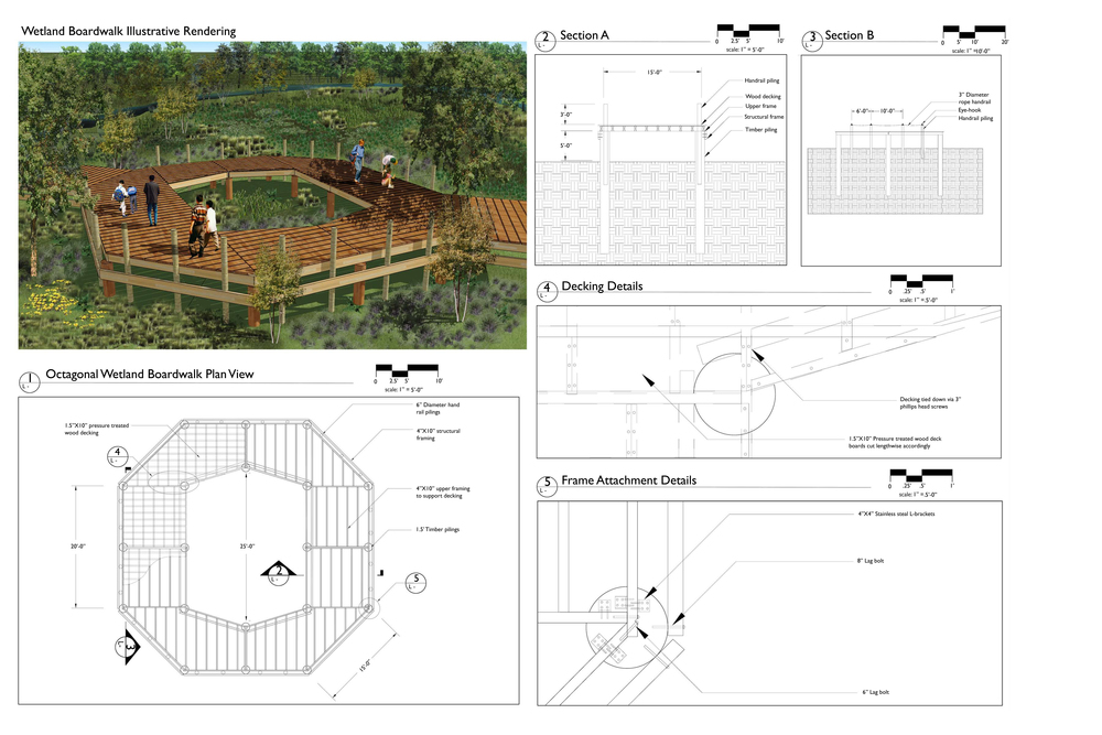 Wetland Boardwalk Design