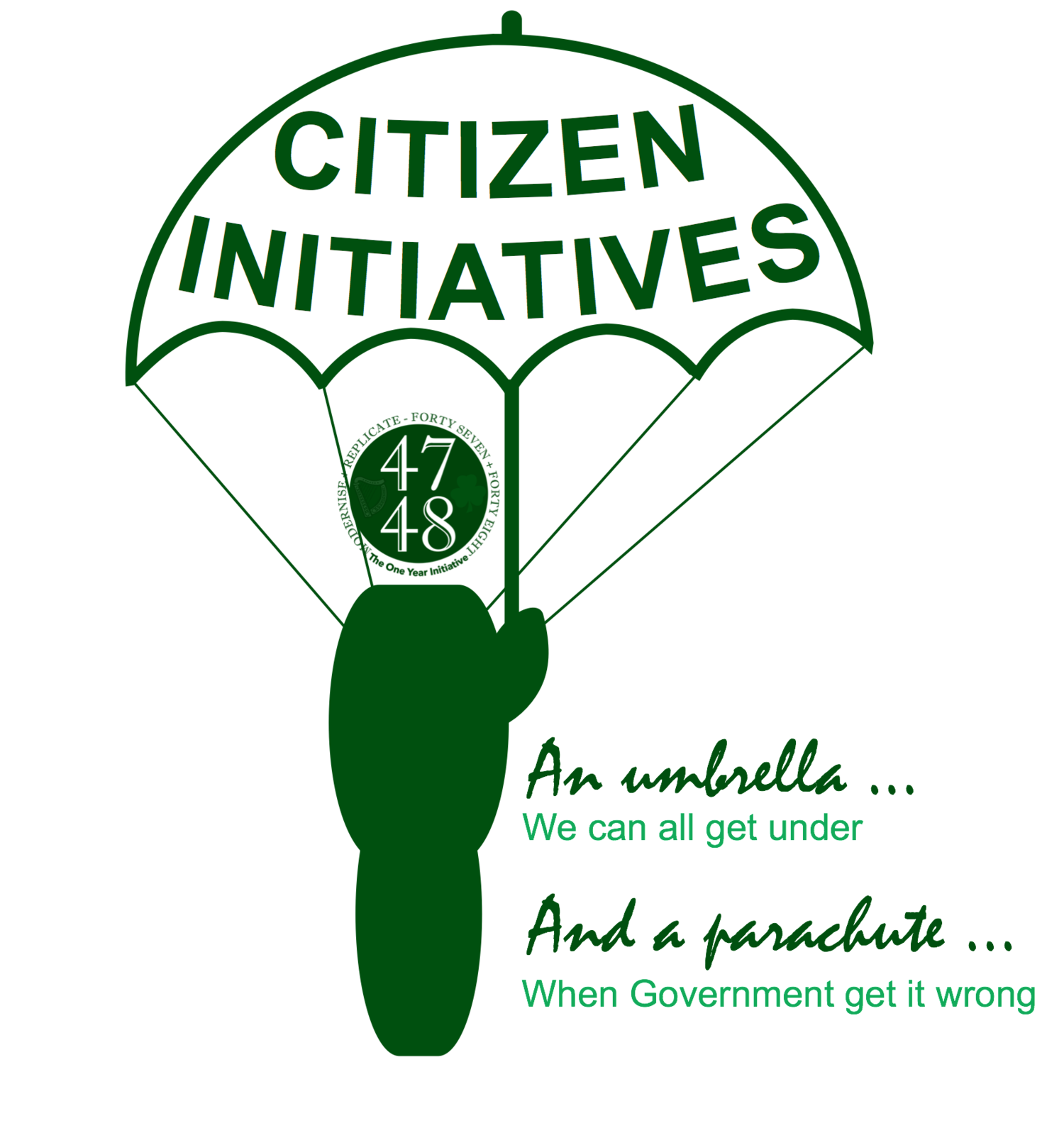 Citizen Initiatives
