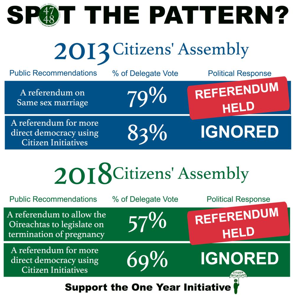 1Yi Citizen Initiatives Spot the Pattern.png