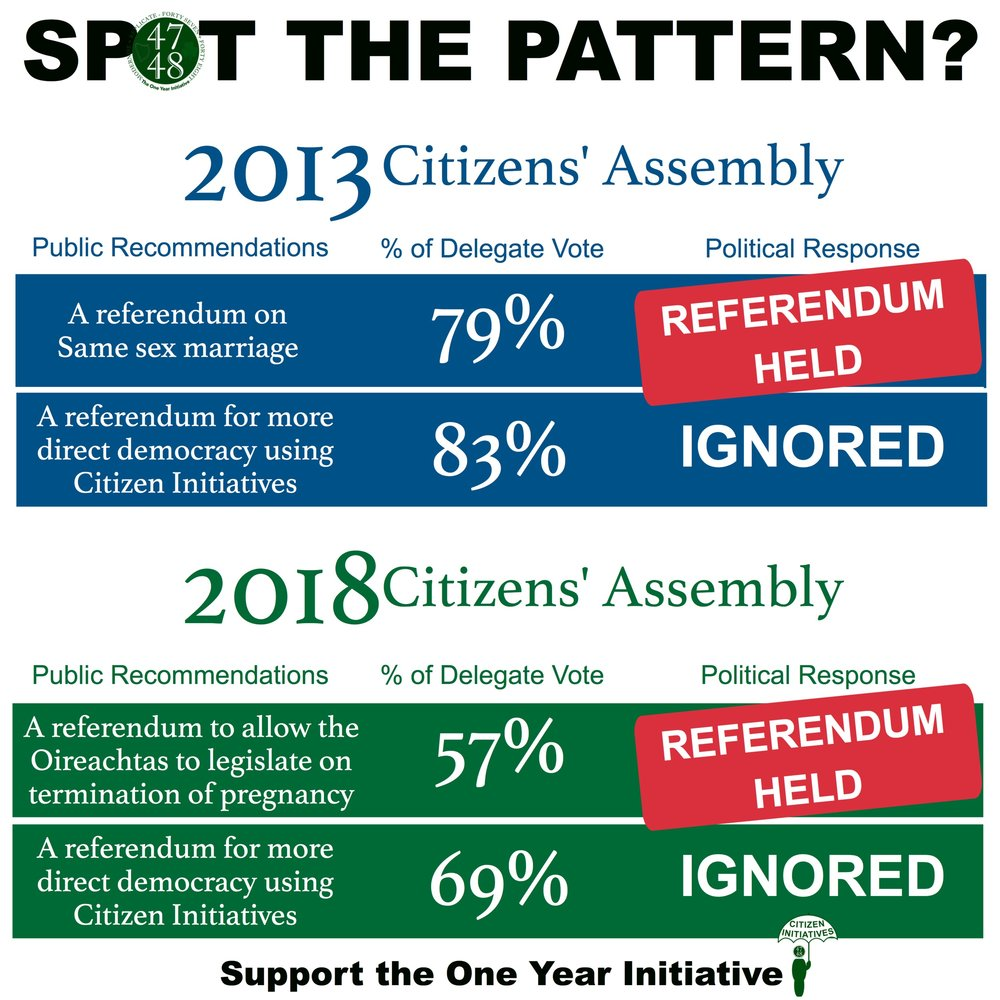 1Yi+Citizen+Initiatives+Spot+the+Pattern.jpg