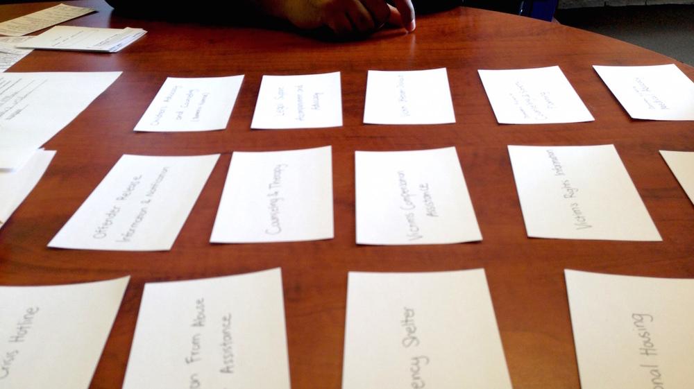 cardsorting.JPG