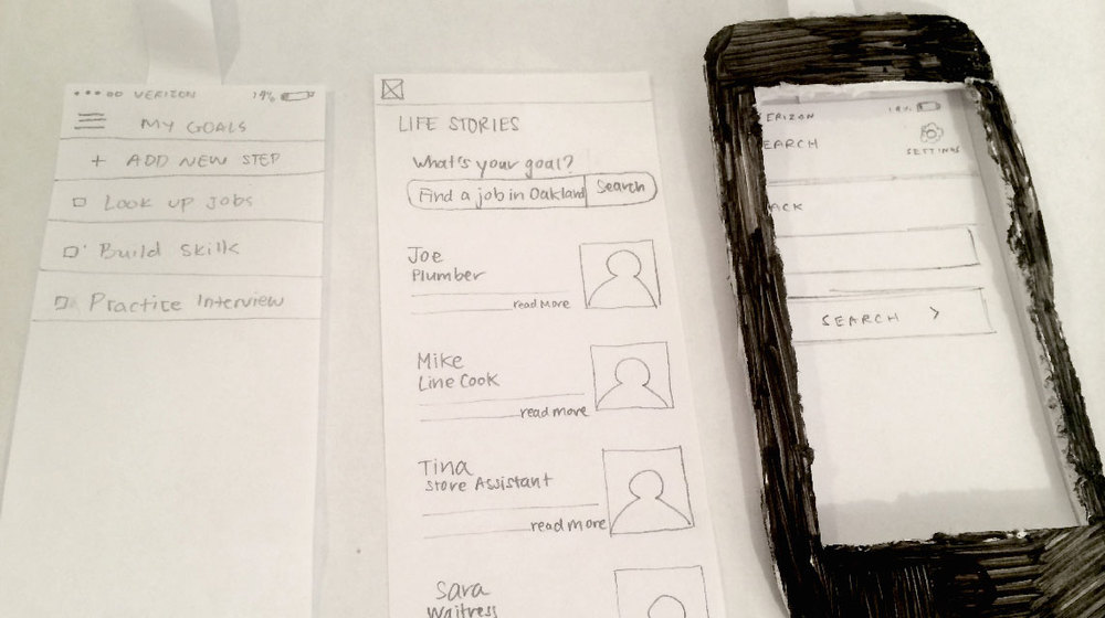 "Paper Prototyping  was employed to test our initial concept because it was very fast and easy to make and modify. We cut out a styrofoam outline of a phone to house our paper screens so that users know what is viewable on the screen when they ""scroll"" through a page."