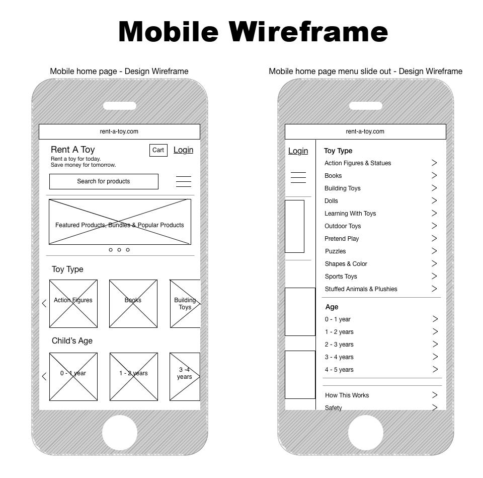 design wireframe mobile