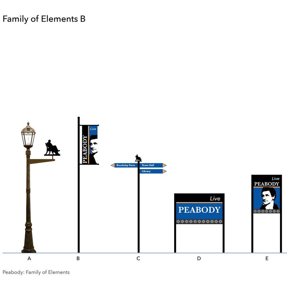 PEABODY FAMILY OF ELEMENTS-B-05-23-164.jpg