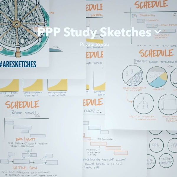 PPP Study Sketches  Image Credit // Lora Teagarden