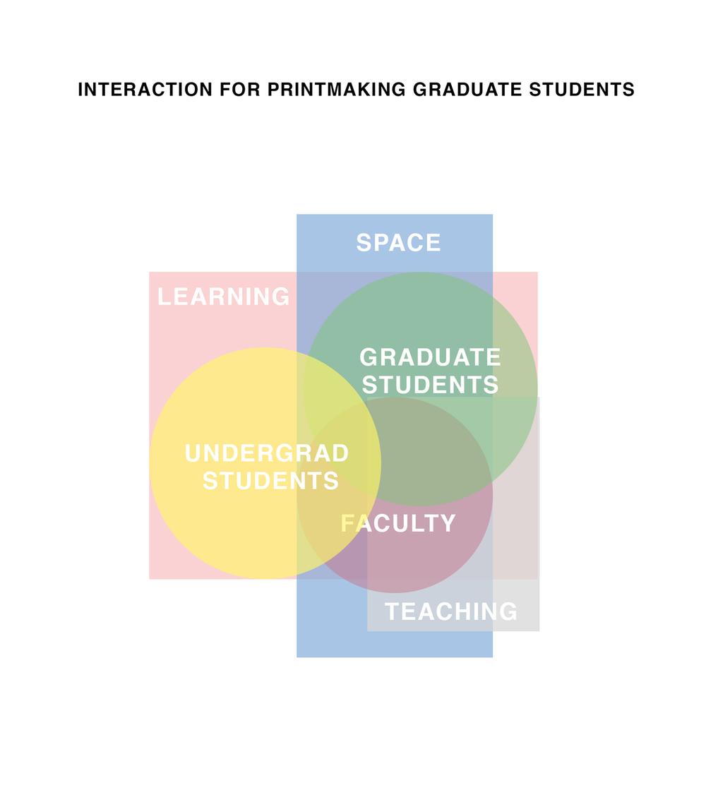 GraduateVisuallization.jpg