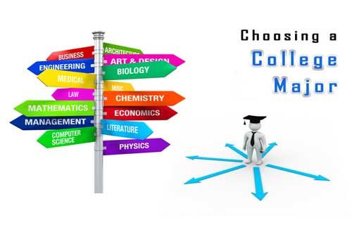 choosing the right college is a major step to a successful career How to choose a career using 3 practical  college majors and training learn more about the career key discovery right for you career key discovery for.