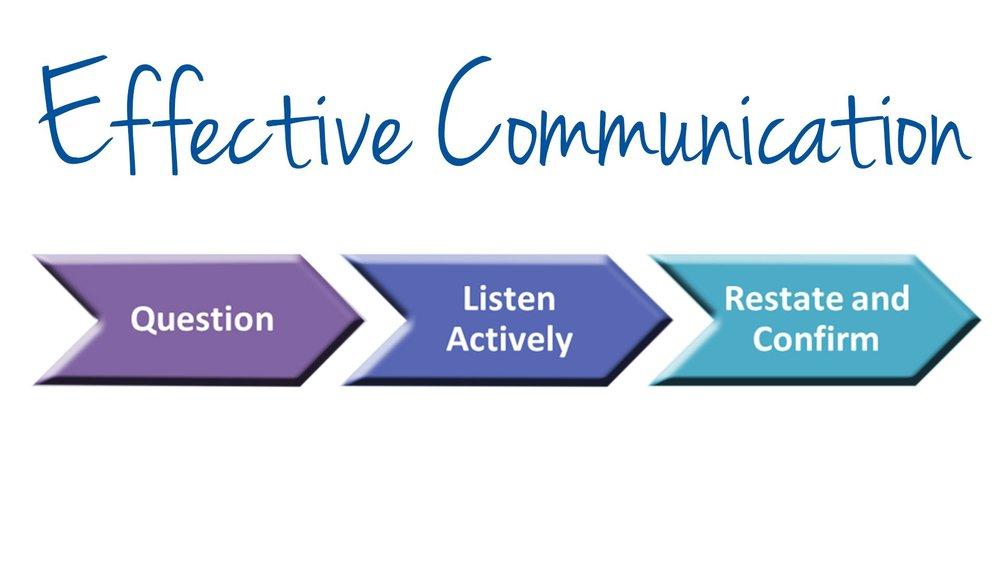 communication 3.jpg