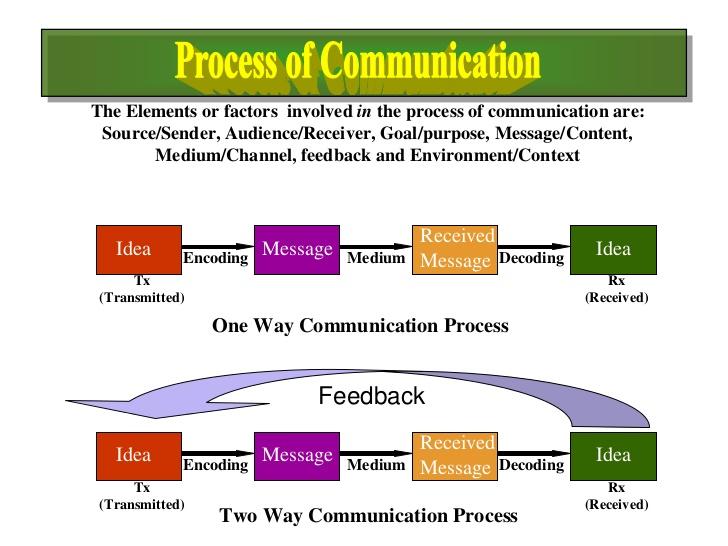 communication 6.jpg