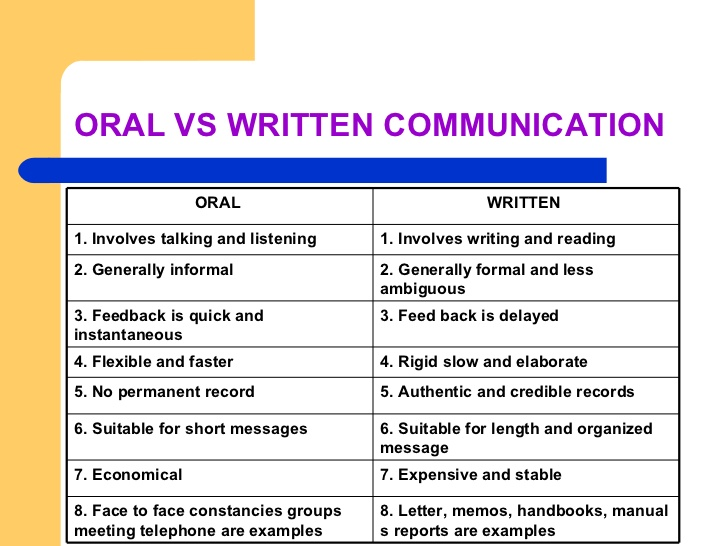 Debate Effective Oral Communication Skills Are More