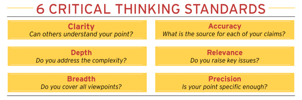 critical thinking 6.png