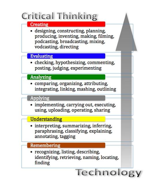 critical thinking 8.jpg