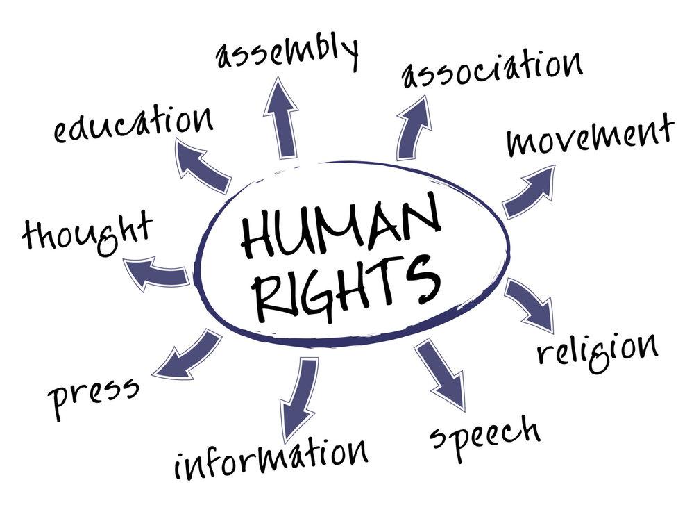 Human-Rights-Banner.jpg