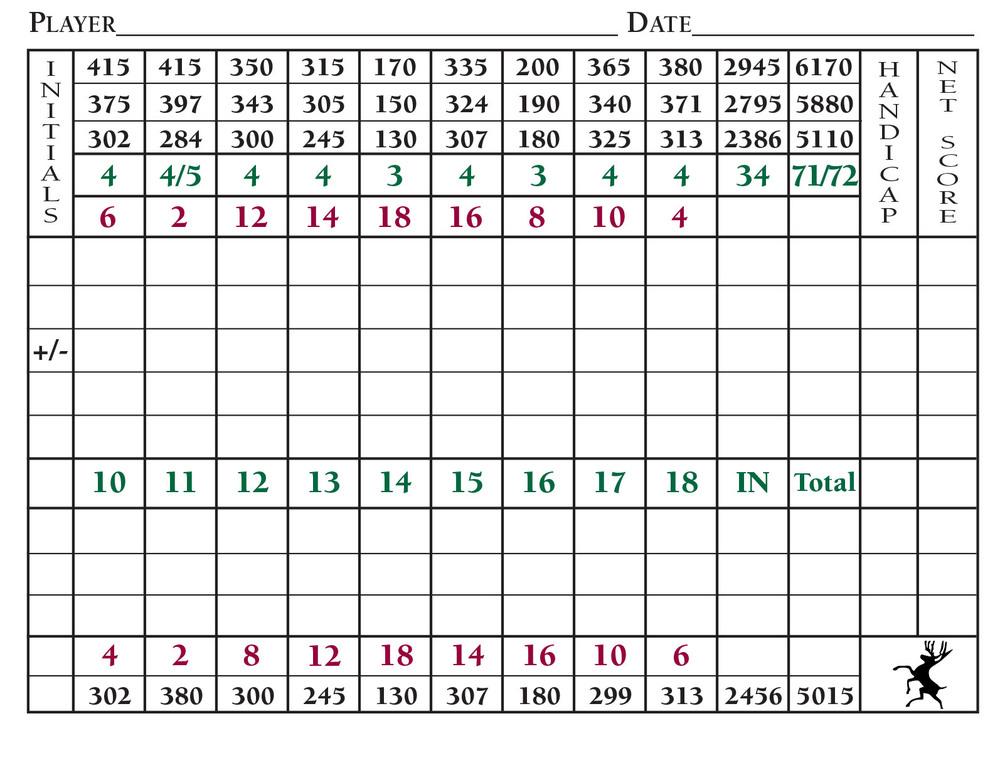 Rolling Hills Golf Score Card 2016-2300.jpg