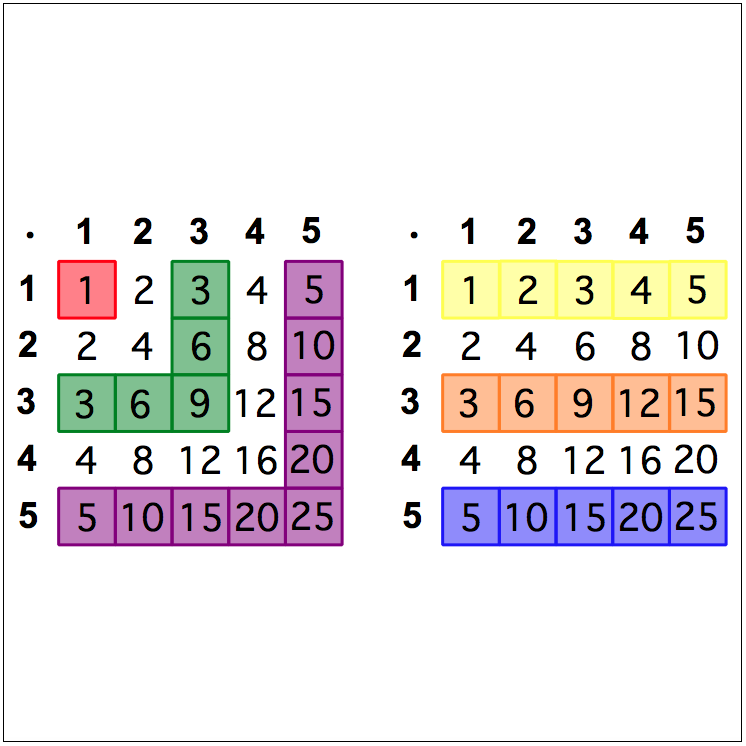 later 11 sum of cubes.png